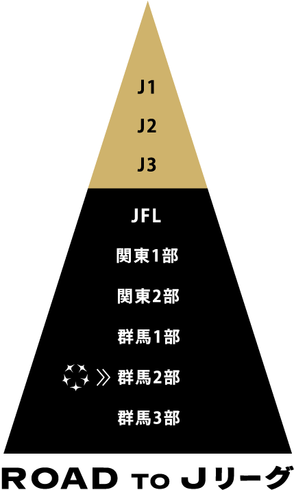 Road to J.League